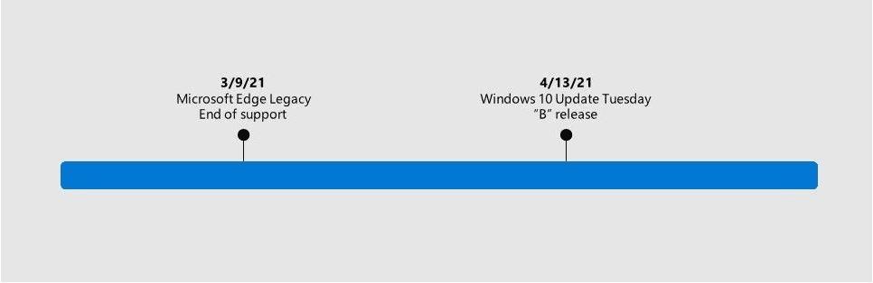 Windows Edge Chromium